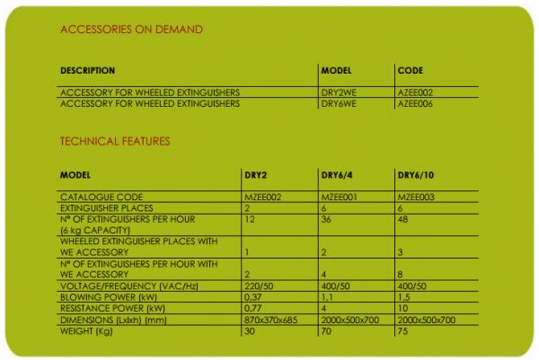 Dry2 gázpalack szárító adatlap