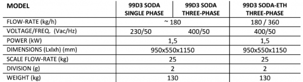 99 D3 Soda