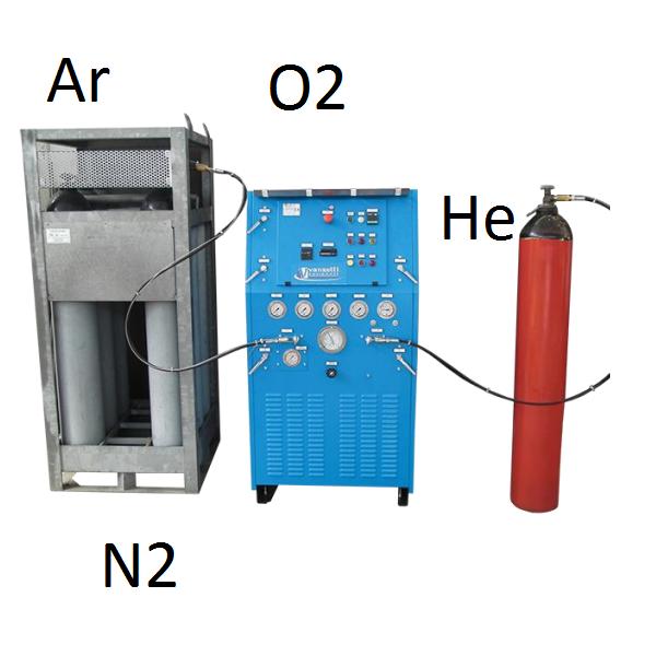 Inert gáztöltő berendezések
