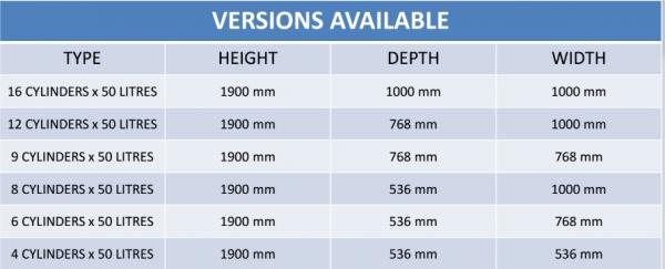 SMIT-NP gas cylinder bundel vertical dimensions