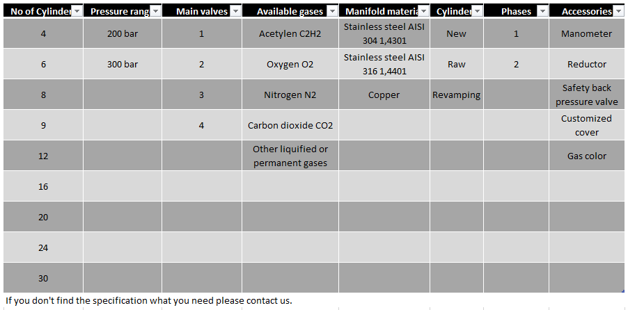 Gas cylinder bundel variation